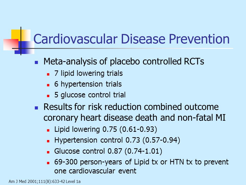 Cardiovascular Disease Prevention