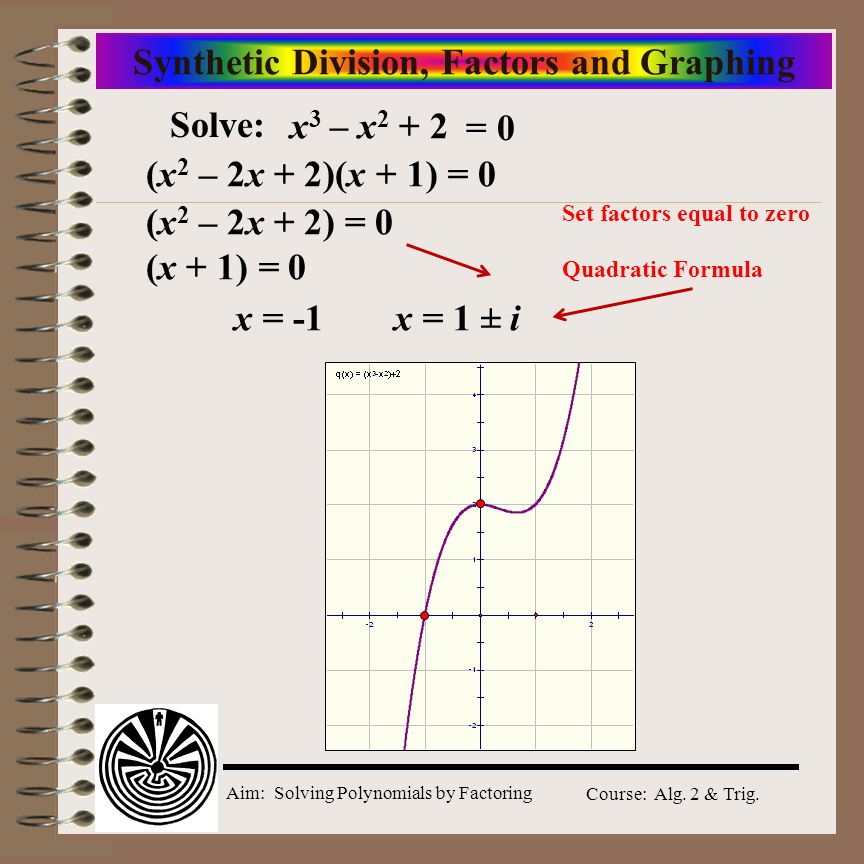 Synthetic Division, Factors and Graphing