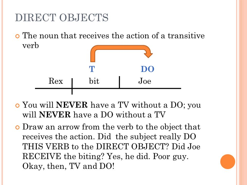 DIRECT OBJECTS The noun that receives the action of a transitive verb