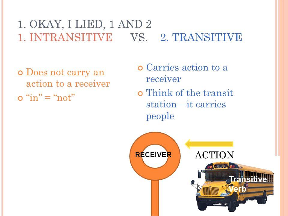 1. OKAY, I LIED, 1 AND 2 1. INTRANSITIVE VS. 2. TRANSITIVE
