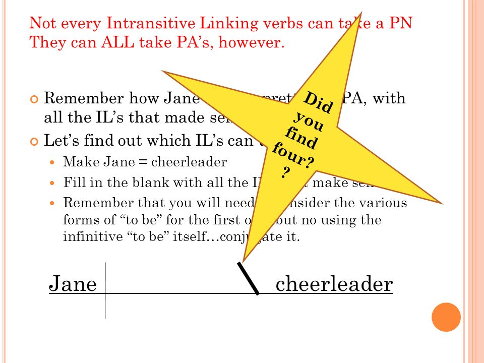 Did you find four Not every Intransitive Linking verbs can take a PN They can ALL take PA's, however.