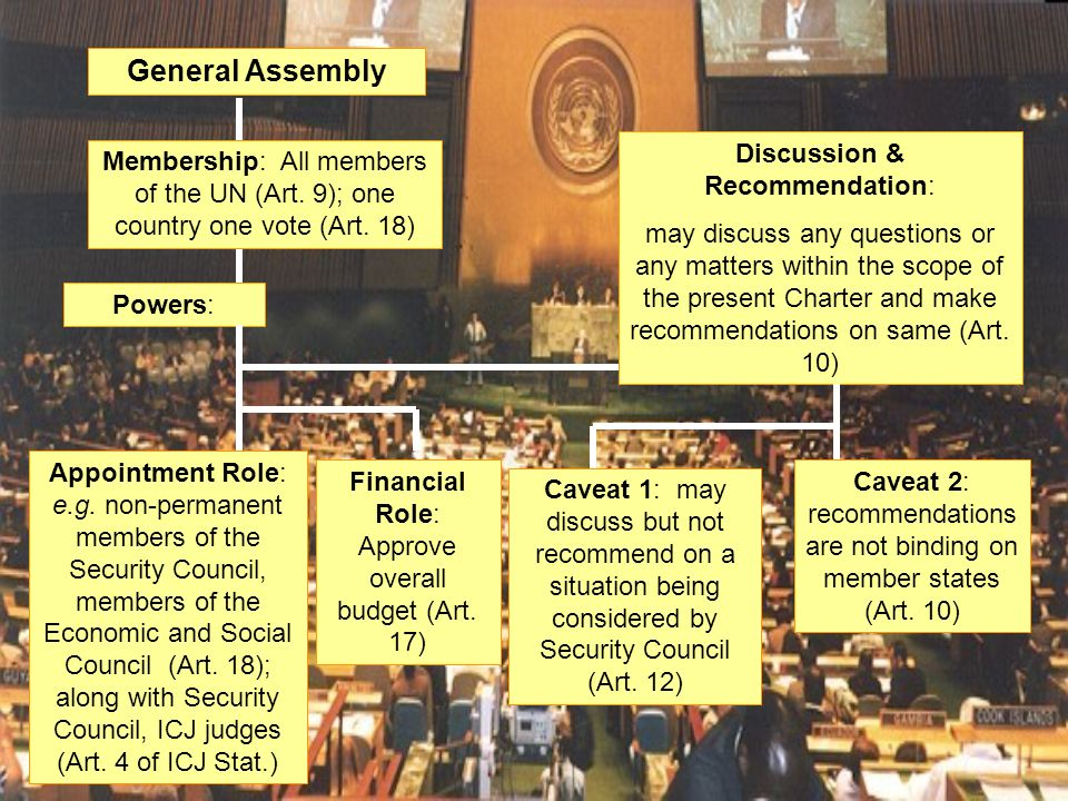 General Assembly Discussion & Recommendation: