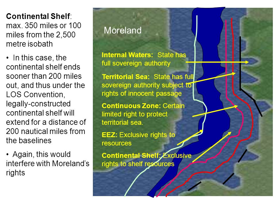 Continental Shelf: max