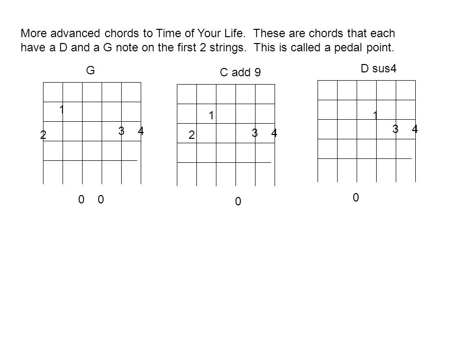 Class 4A Wed only Guitar I and Guitar II - ppt download