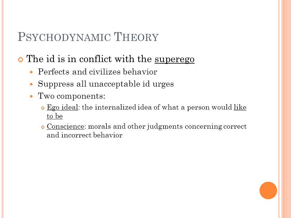 Psychodynamic Theory The id is in conflict with the superego