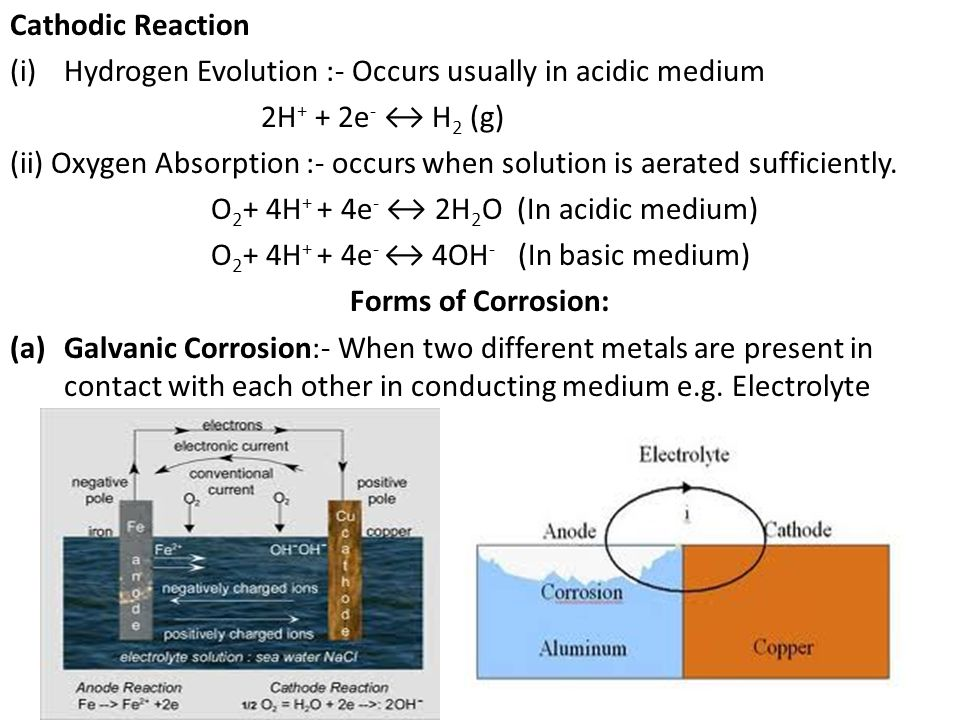 Cathodic Reaction Hydrogen Evolution :- Occurs usually in acidic medium. 2H+ + 2e- ↔ H2 (g)