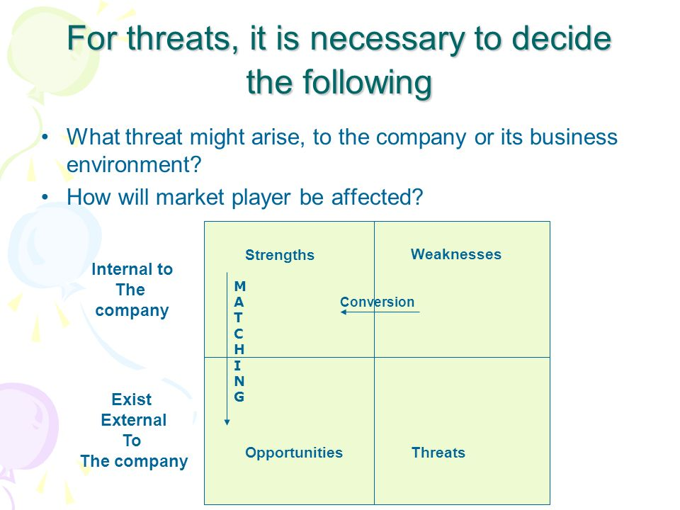 For threats, it is necessary to decide the following