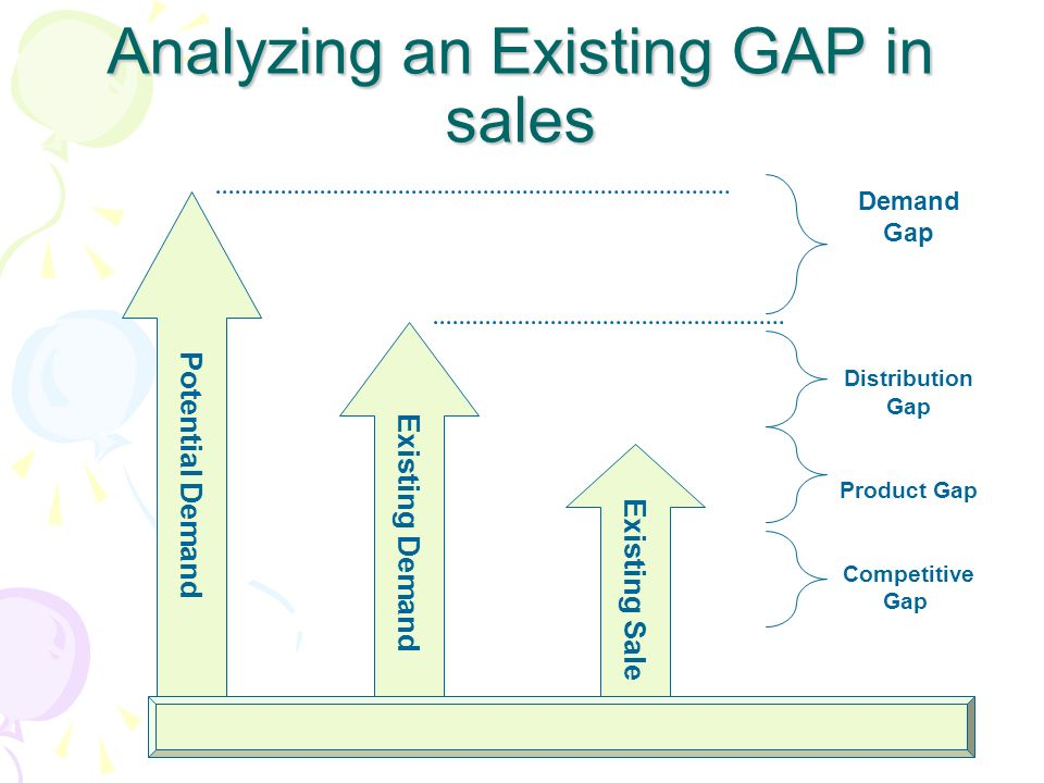Analyzing an Existing GAP in sales