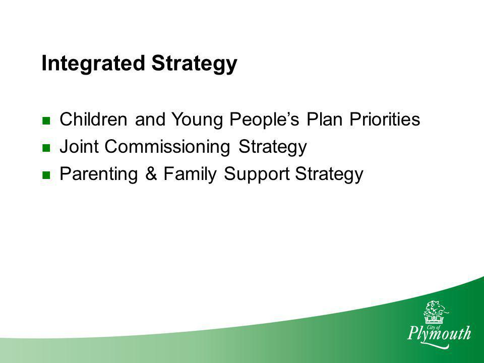 Integrated Strategy Children and Young People's Plan Priorities
