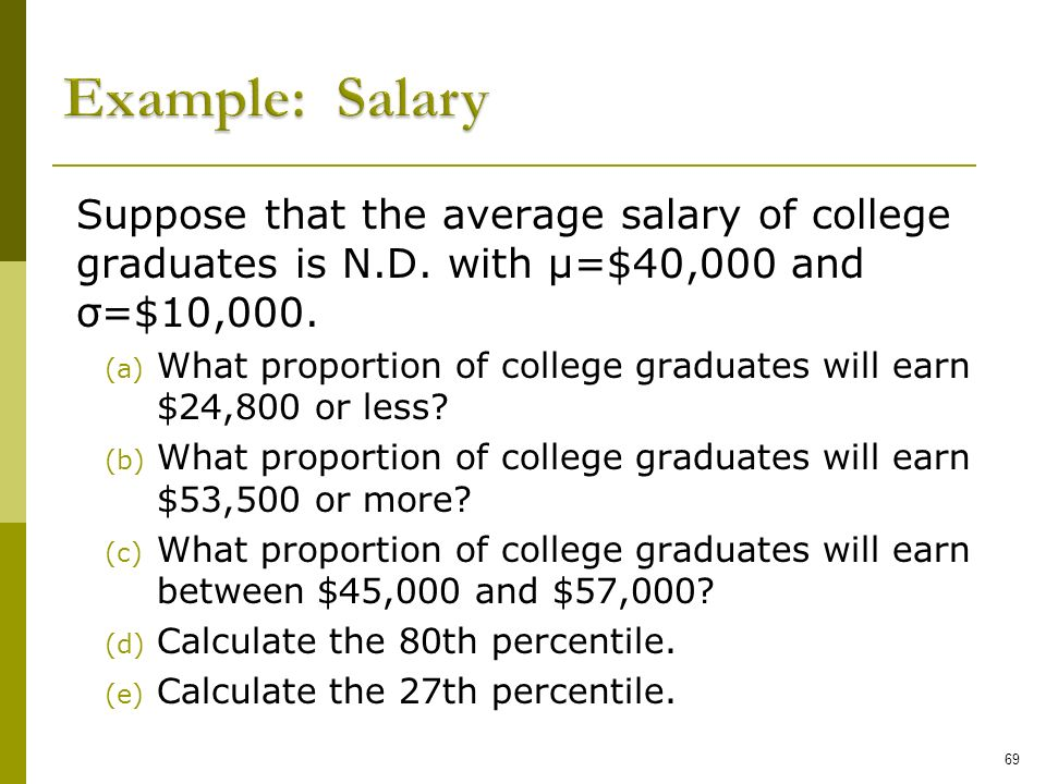 Example: Salary Suppose that the average salary of college graduates is N.D. with μ=$40,000 and σ=$10,000.