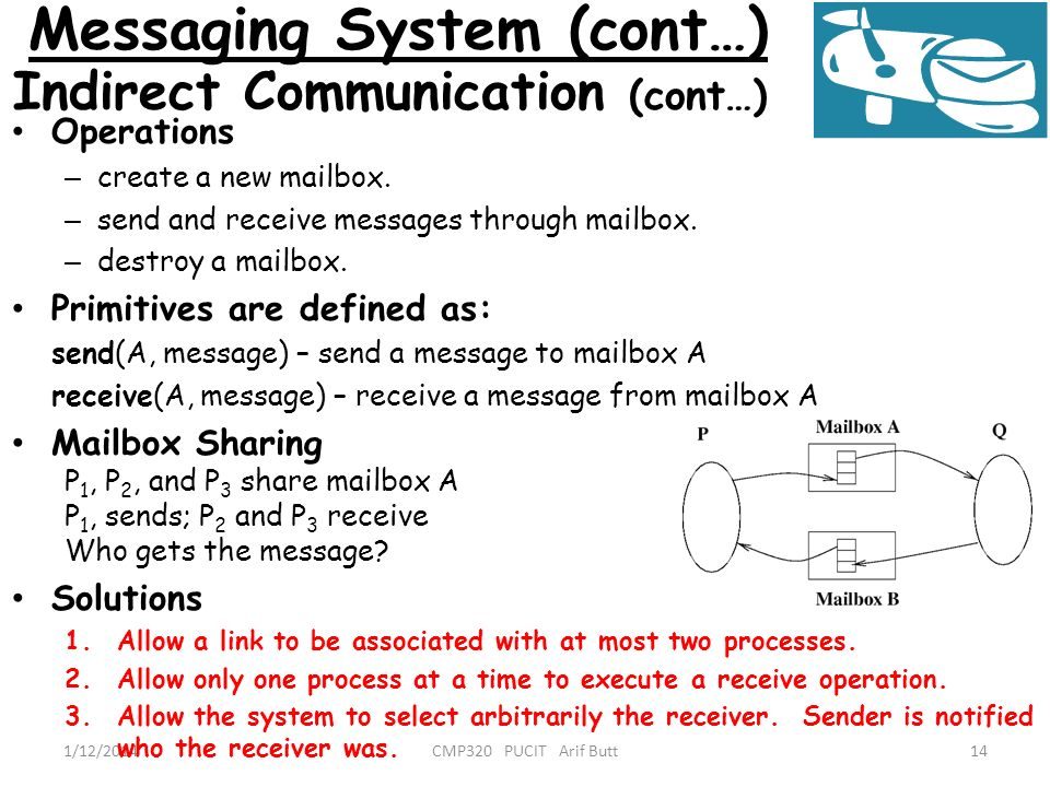 Messaging System (cont…)