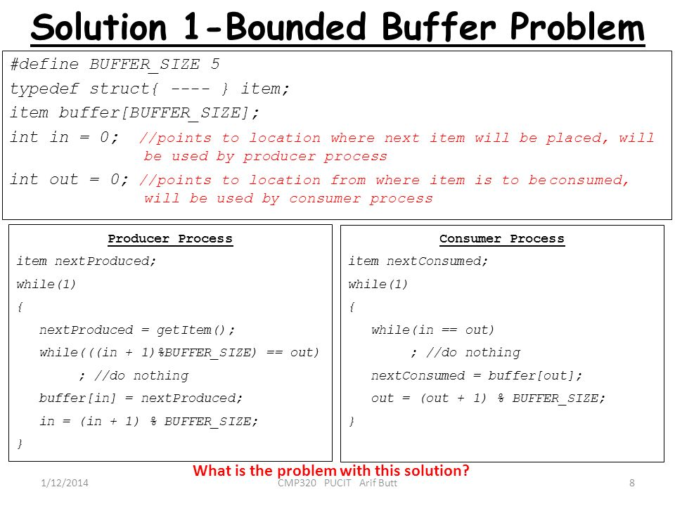 Solution 1-Bounded Buffer Problem