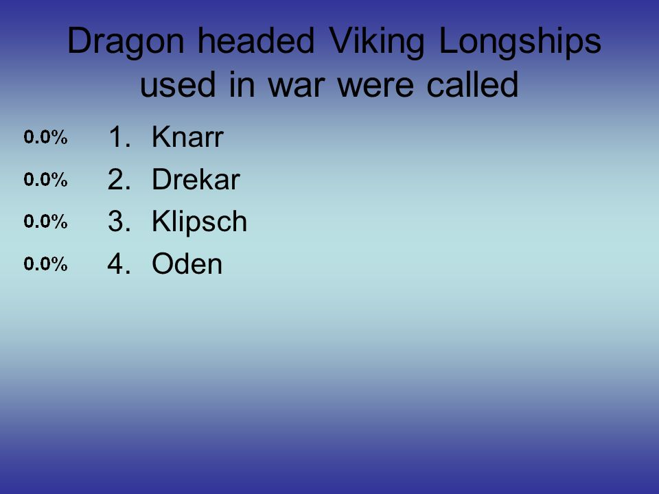 Dragon headed Viking Longships used in war were called