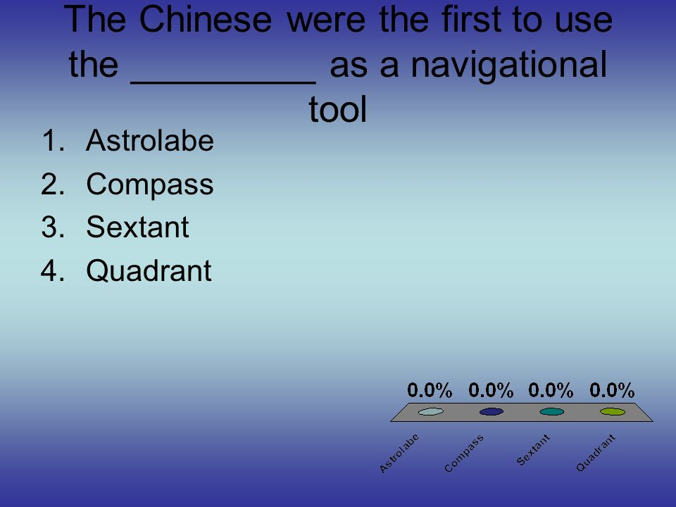 The Chinese were the first to use the _________ as a navigational tool