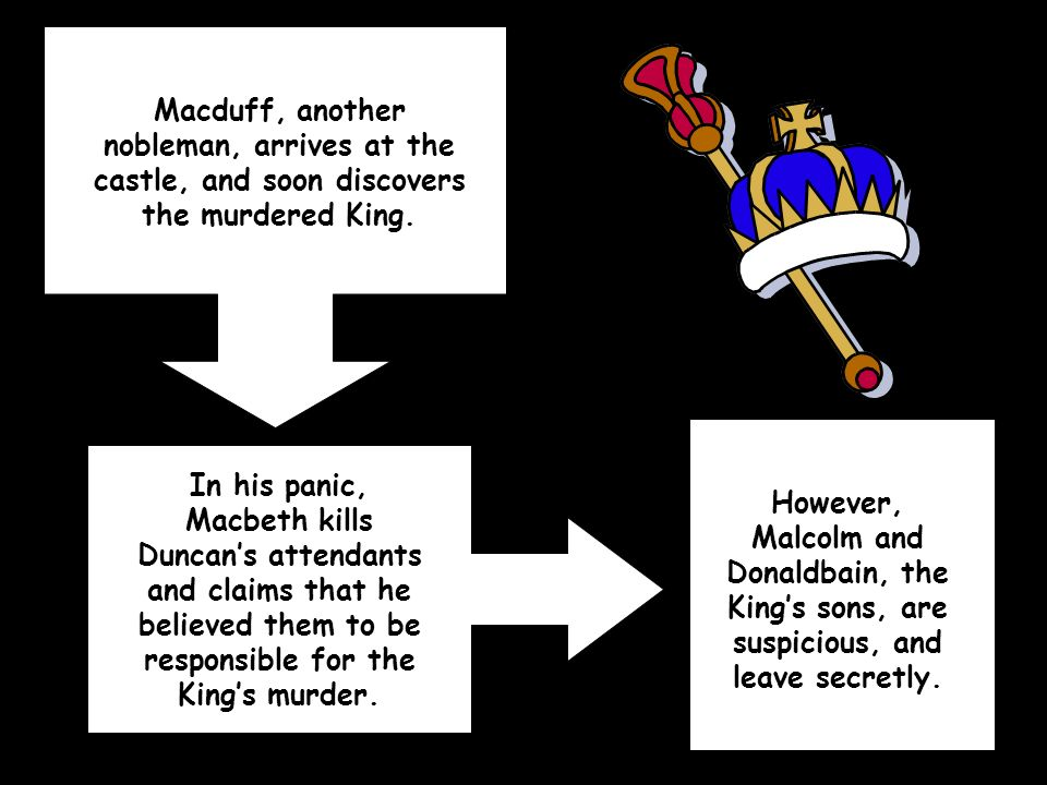 Macduff, another nobleman, arrives at the castle, and soon discovers the murdered King.