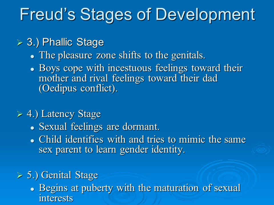 Freud's Stages of Development