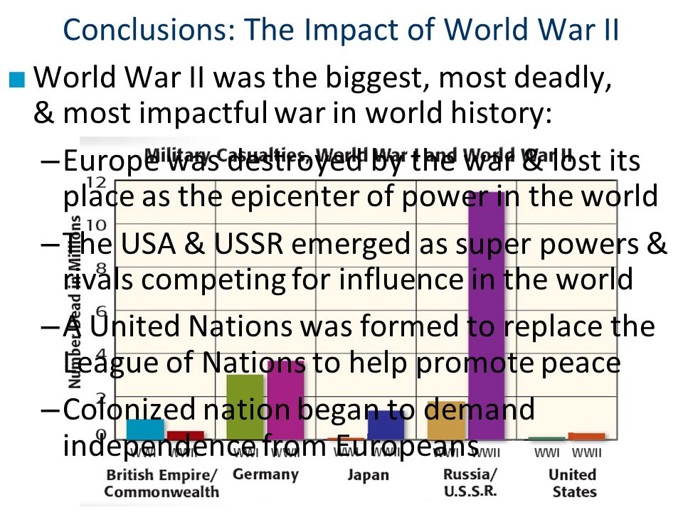 Conclusions: The Impact of World War II