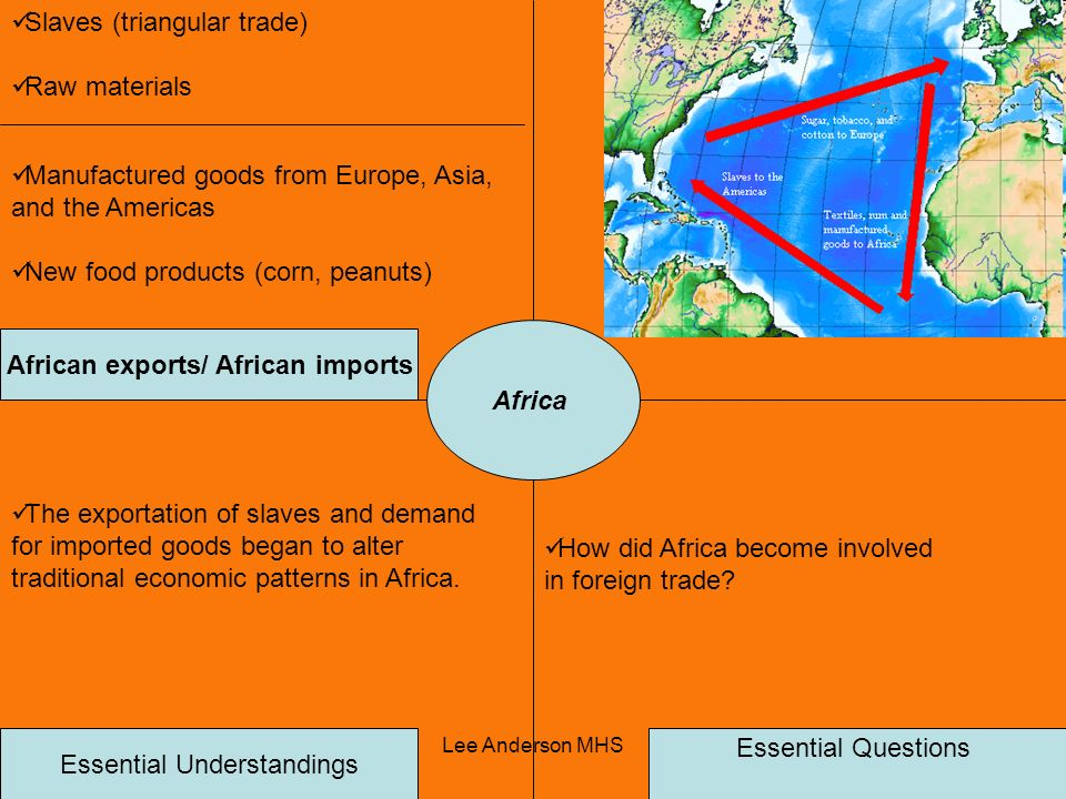 African exports/ African imports