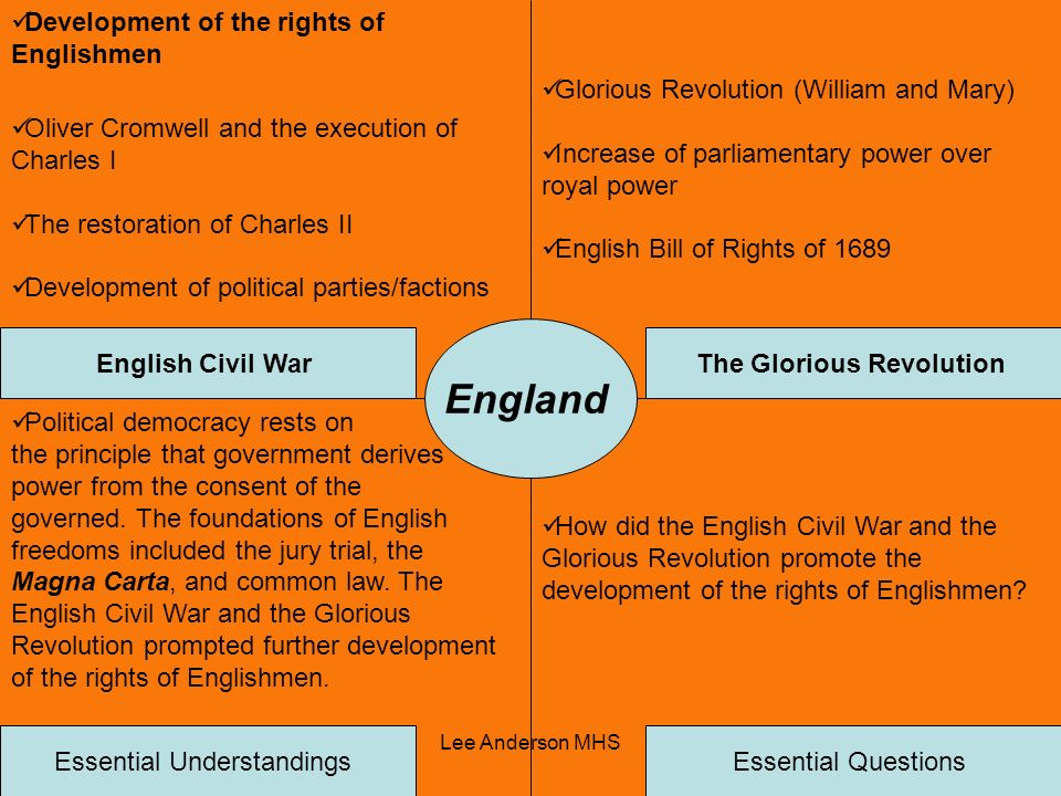 England Development of the rights of Englishmen