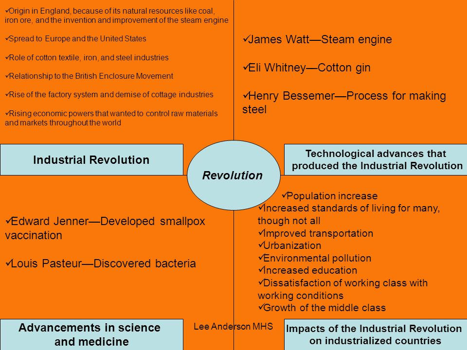 Industrial Revolution Advancements in science and medicine