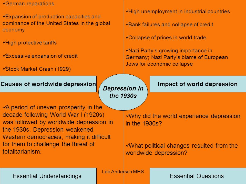 Causes of worldwide depression Impact of world depression