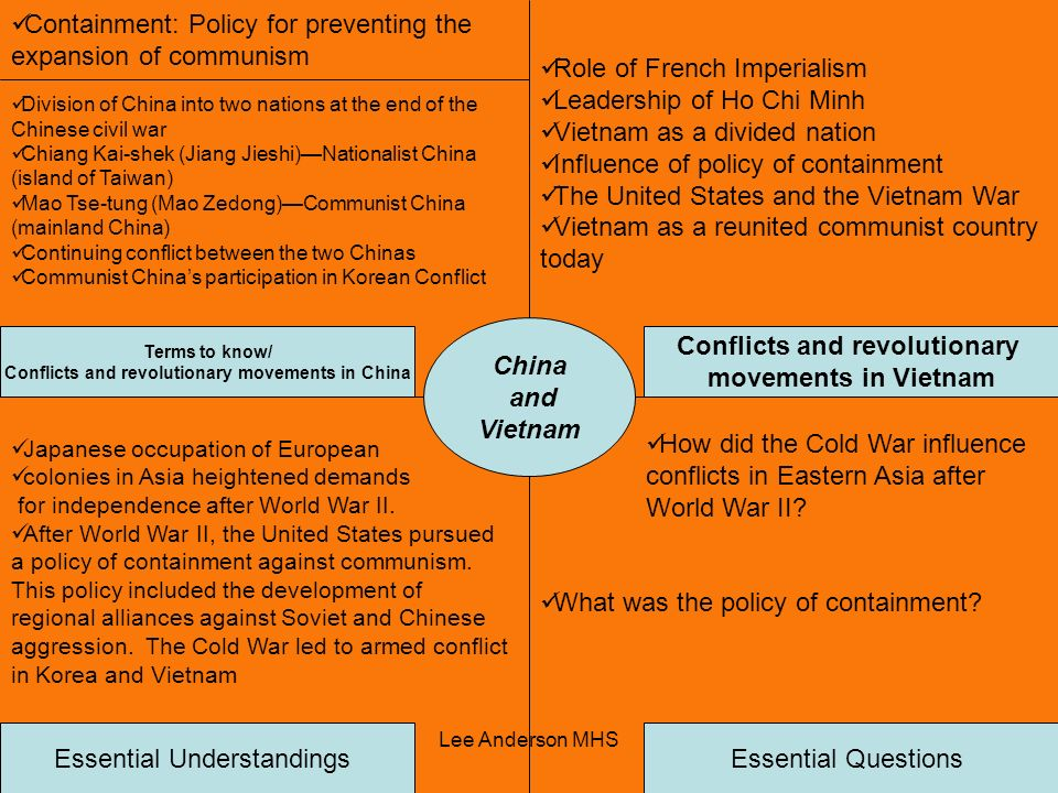 China and Conflicts and revolutionary movements in Vietnam