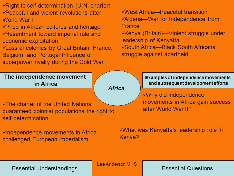 The independence movement in Africa