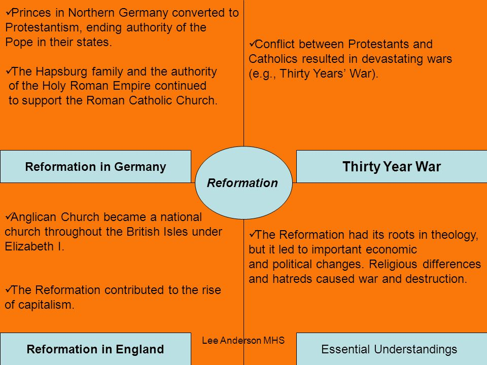 Reformation in Germany Reformation in England