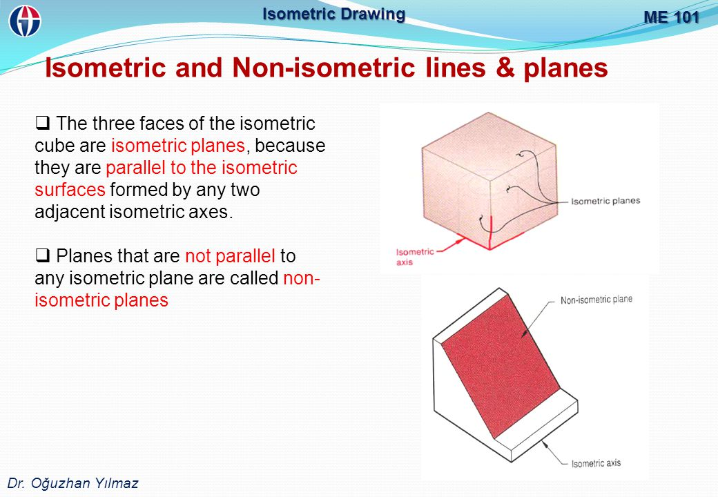 Isometric and Non-isometric lines & planes