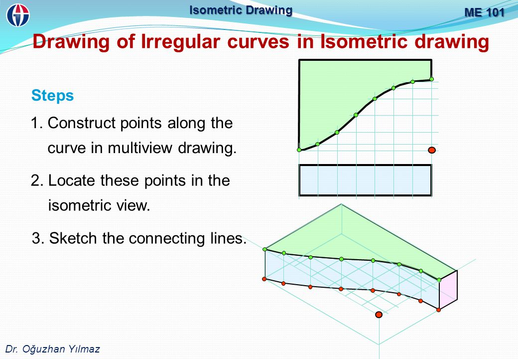 Drawing of Irregular curves in Isometric drawing
