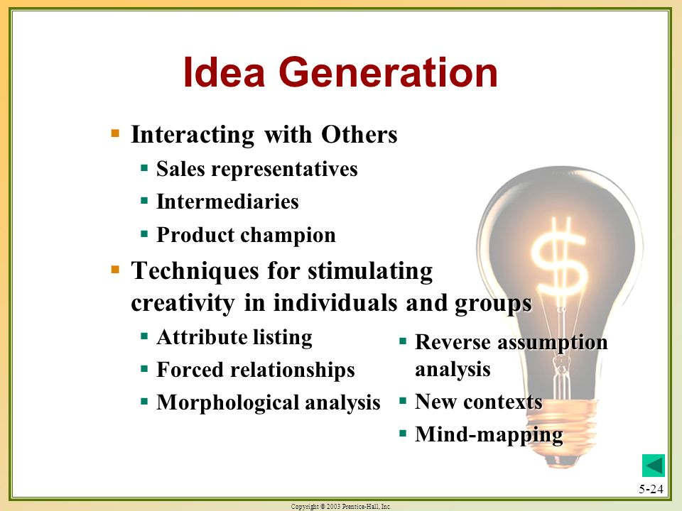 Idea Generation Interacting with Others
