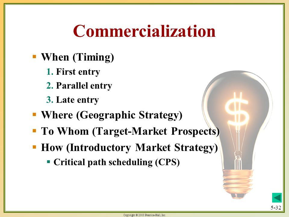 Commercialization When (Timing) Where (Geographic Strategy)