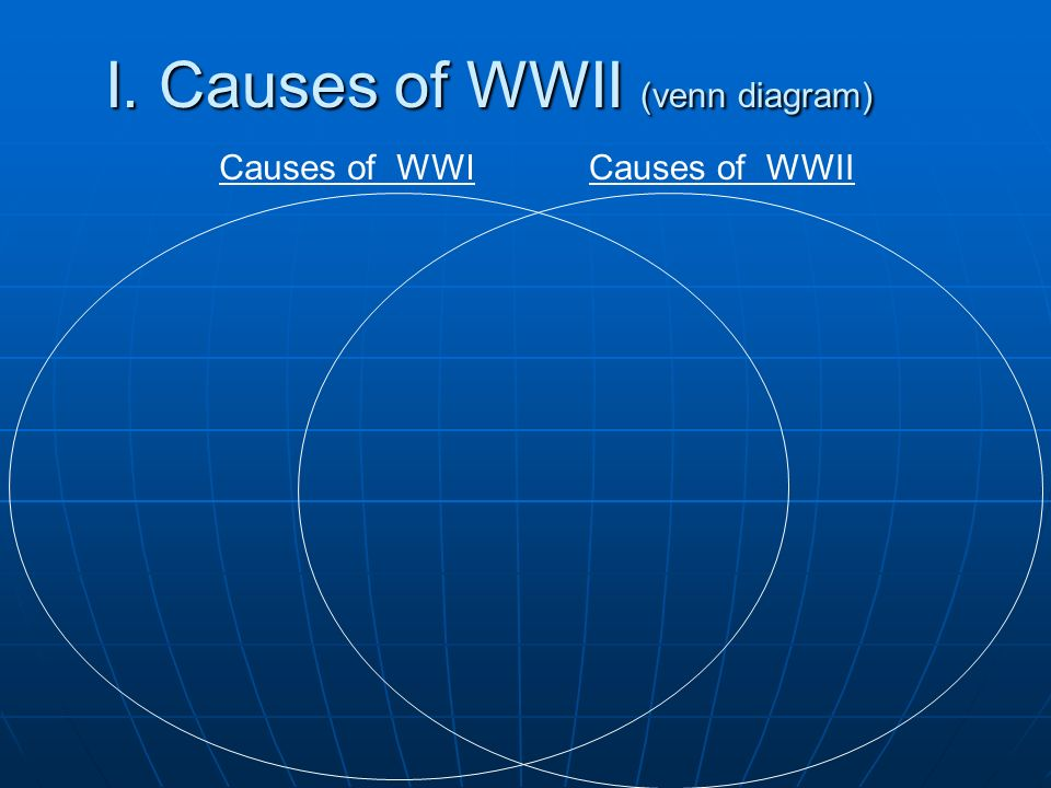 I. Causes of WWII (venn diagram)