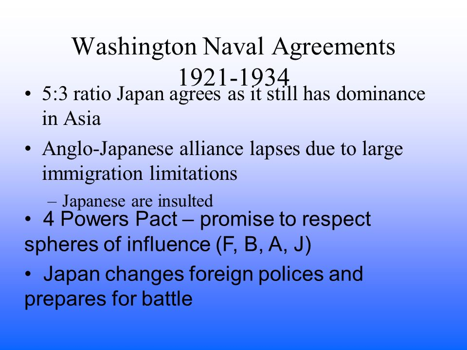 Washington Naval Agreements 1921-1934