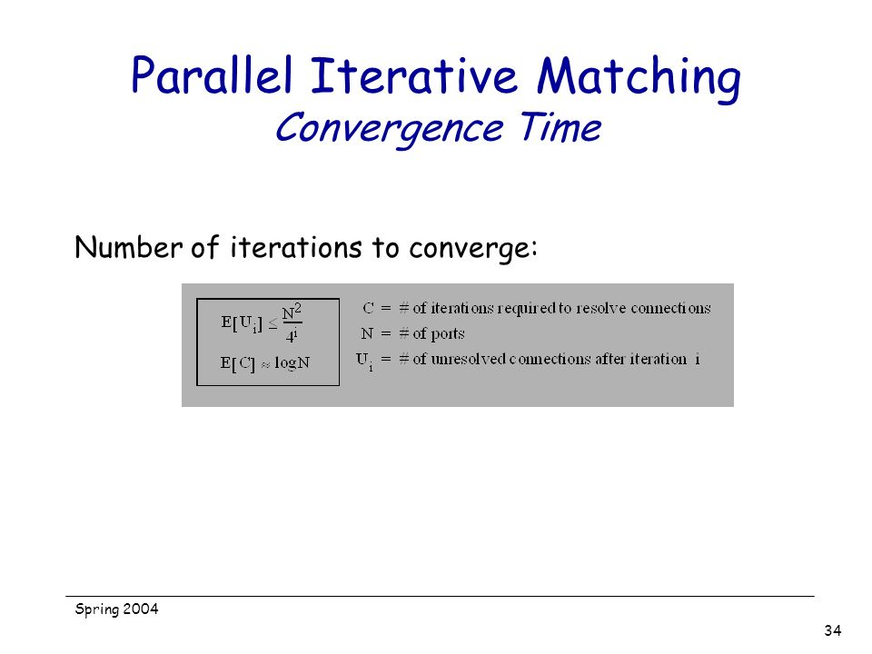 Parallel Iterative Matching Convergence Time