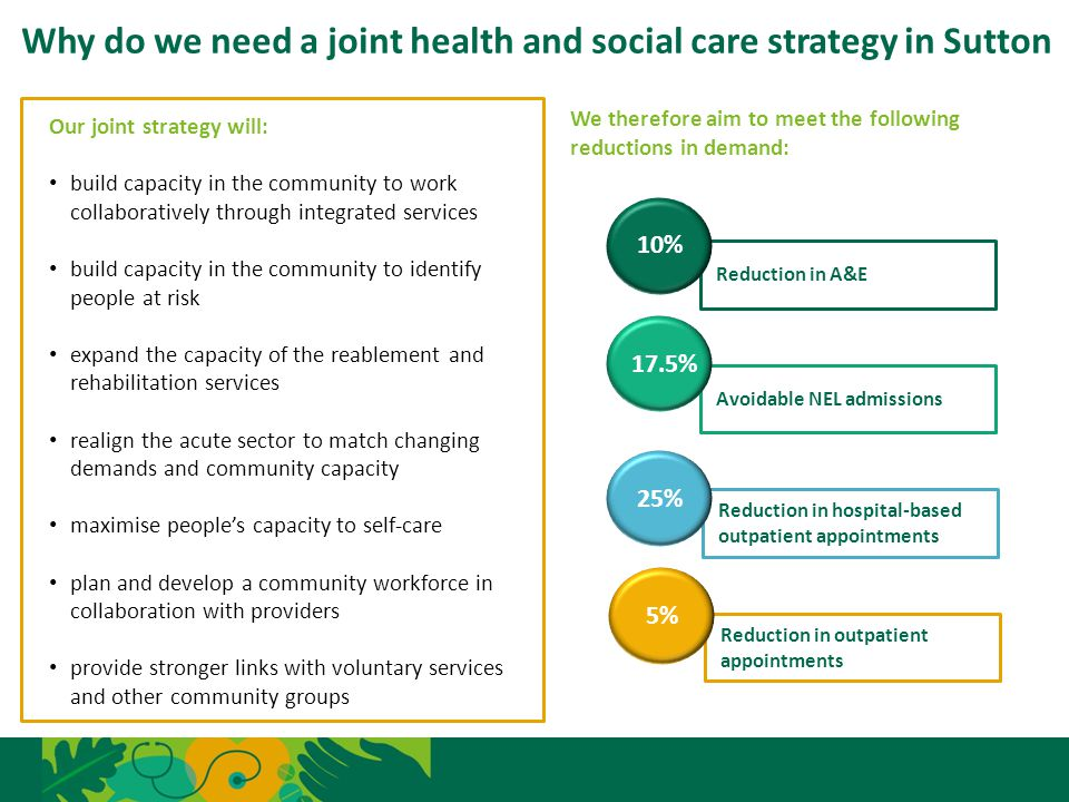 Why do we need a joint health and social care strategy in Sutton