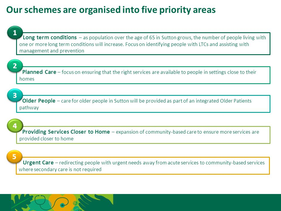 Our schemes are organised into five priority areas