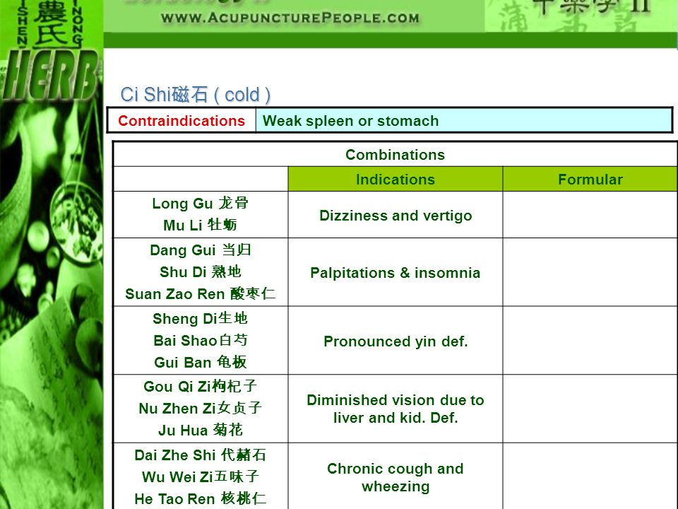 Ci Shi磁石 ( cold ) Contraindications Weak spleen or stomach