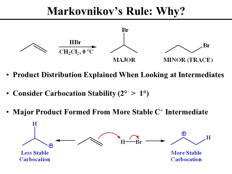 Markovnikov's Rule: Why