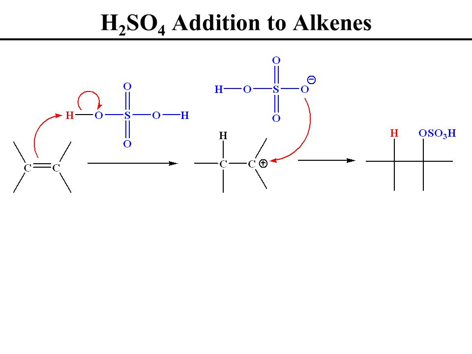 H2SO4 Addition to Alkenes