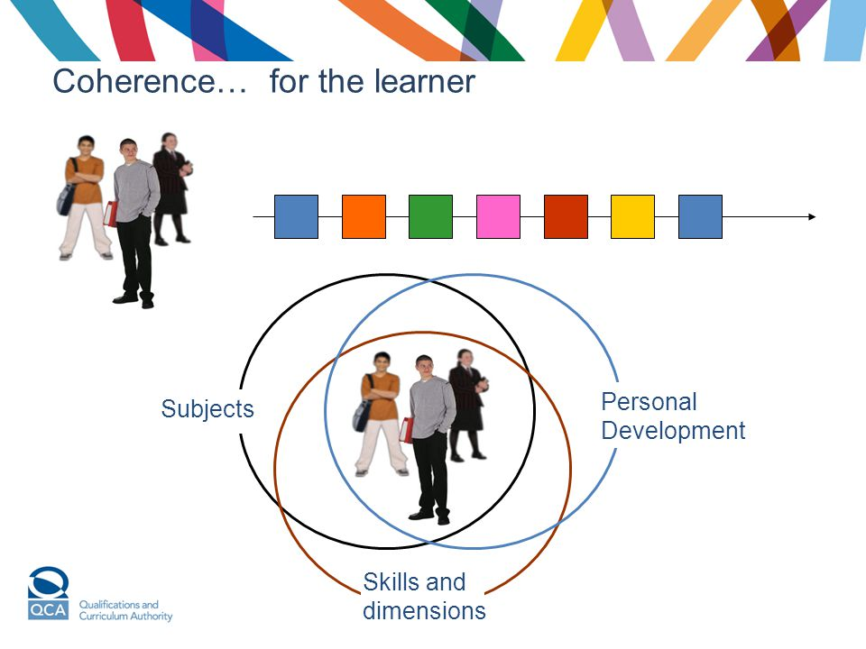 Coherence… for the learner