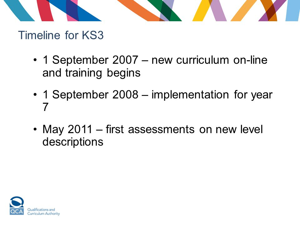 Timeline for KS3 1 September 2007 – new curriculum on-line and training begins. 1 September 2008 – implementation for year 7.