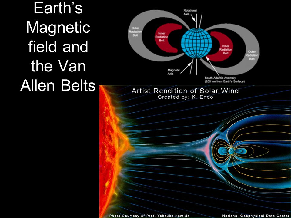 Earth's Magnetic field and the Van Allen Belts
