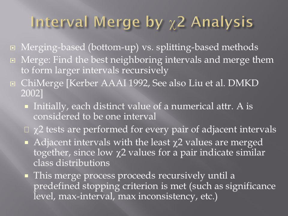 Interval Merge by 2 Analysis