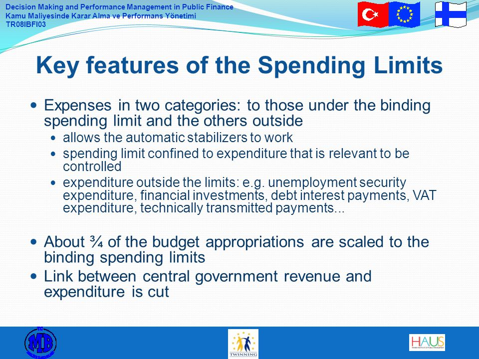 Key features of the Spending Limits