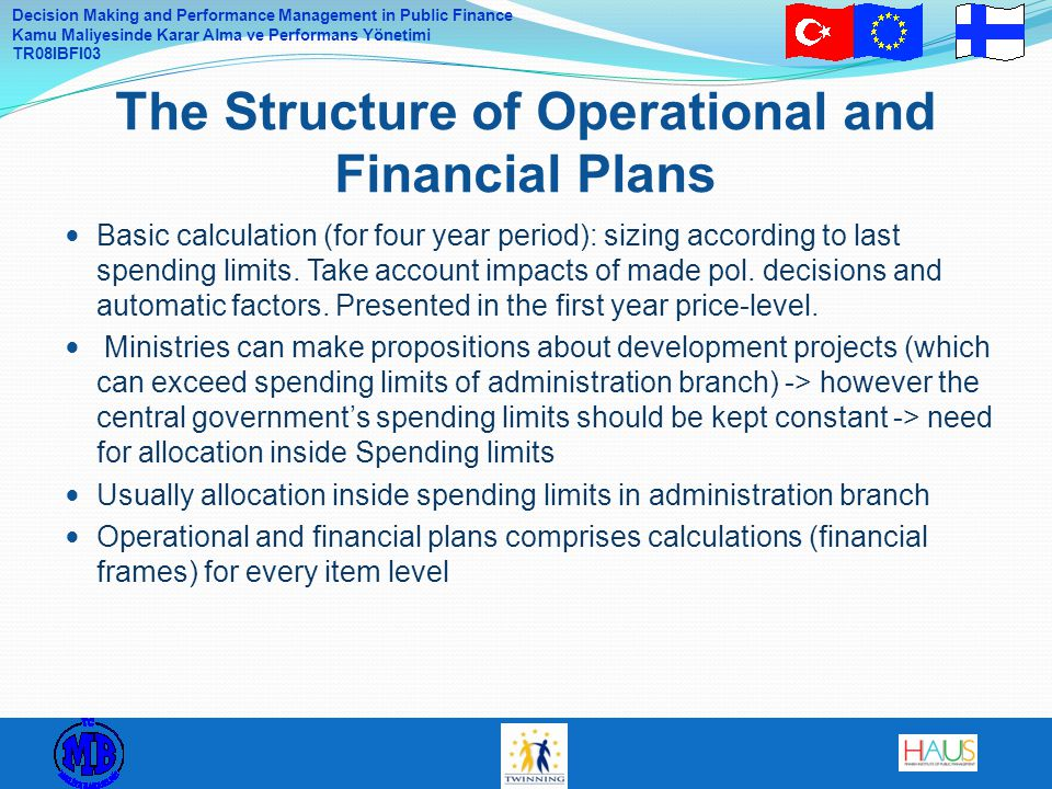 The Structure of Operational and Financial Plans