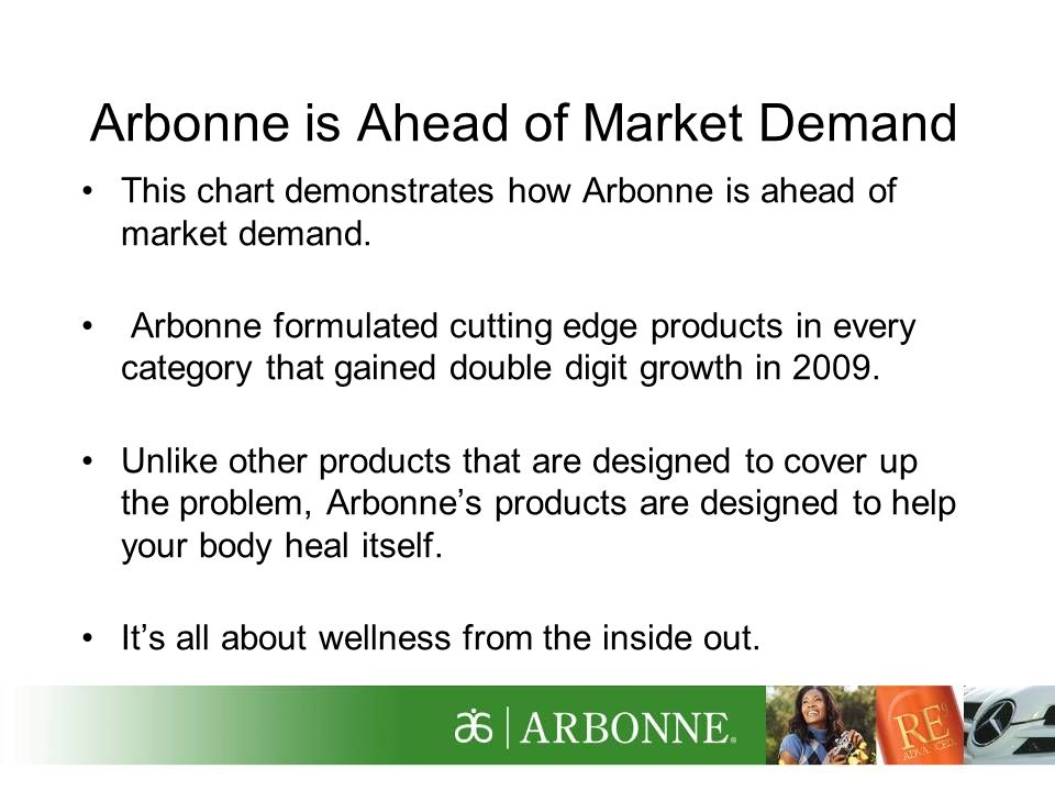 Arbonne is Ahead of Market Demand