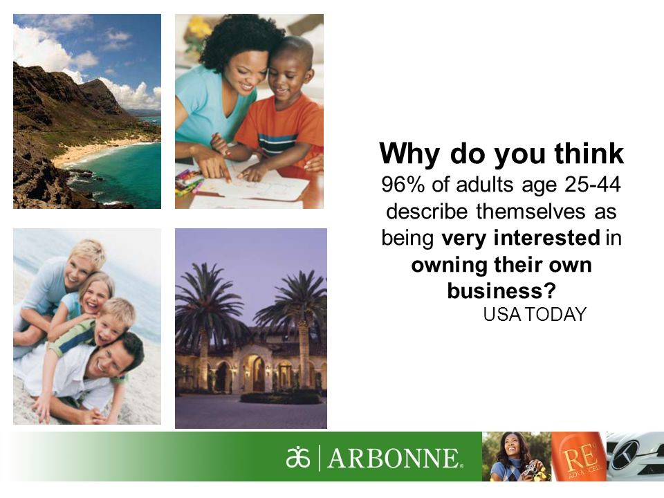 Why do you think 96% of adults age describe themselves as being very interested in owning their own business