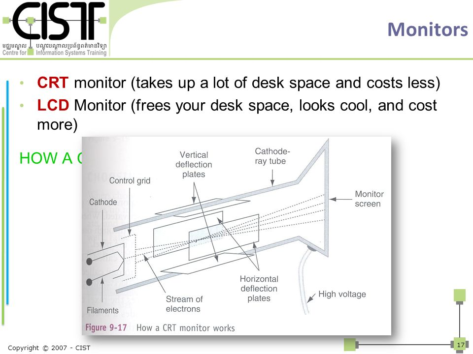 Monitors CRT monitor (takes up a lot of desk space and costs less)