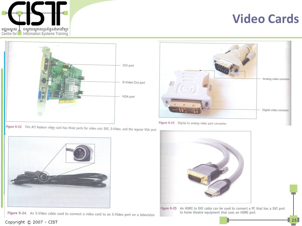 Video Cards Copyright © CIST